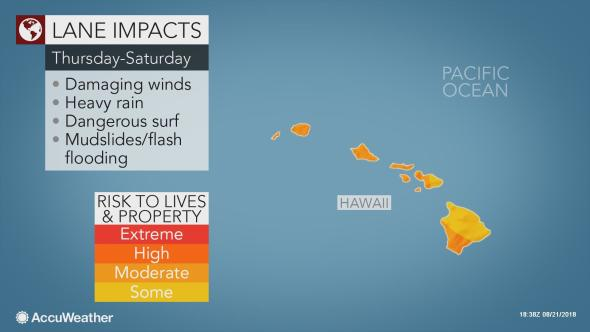 Hurricane Lane update: Honolulu Mayor cautions tourists, airline wait lists spike