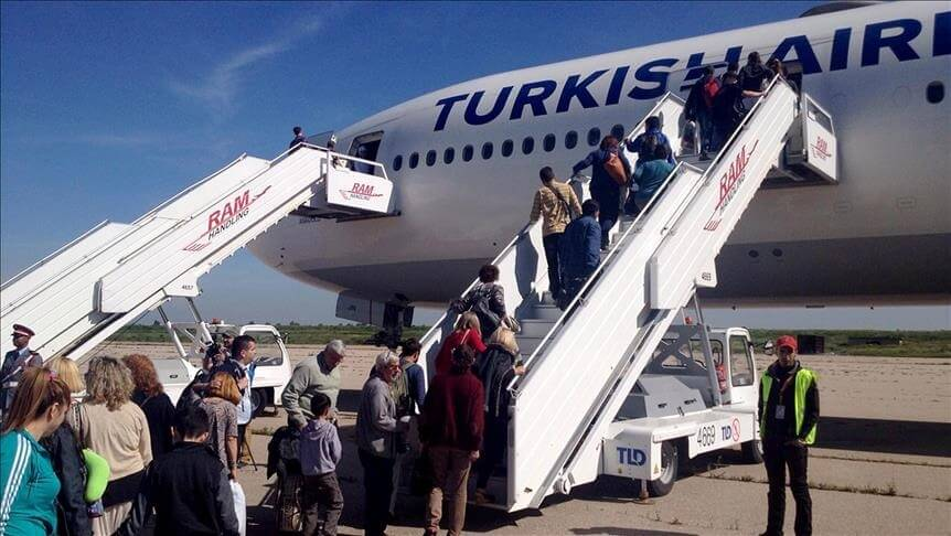 Turkish Airlines: Load Factor on the Upswing